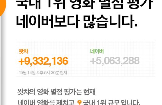 2013년 5월 30일 현재는 약 1천2백50만 개의 별점 평가를 확보하고 있습니다.