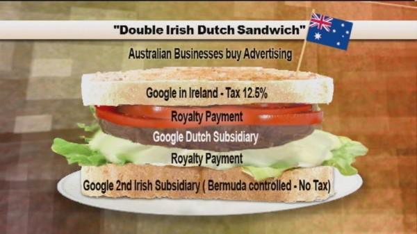 호주 ABC에서 보도한 구글의 더블 아이리시 더치 샌드위치 문제