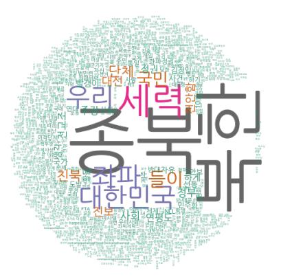국정원 의심 계정이 직접 작성한 대선 및 정치 관련 트윗 3,744개의 워드 클라우드 (제공: 양우성 블로그,  www.wsyang.com/ )