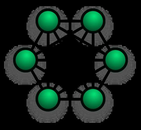 메쉬 네트워크 구조 (위키커먼스)