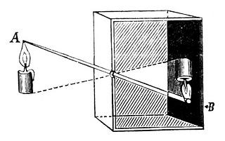 카메라 옵스큐라 (그림 출처미상)