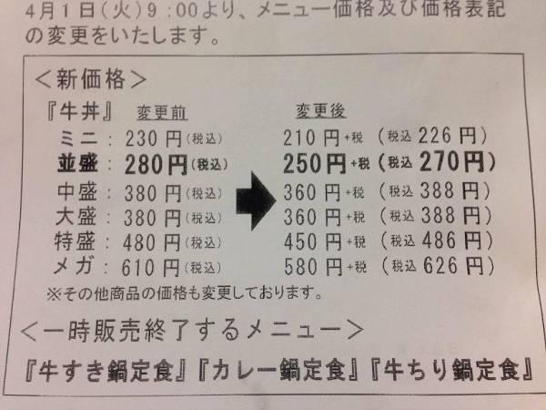 2014년 4월1일부터 일본 소비세가 8%로 올랐지만 오히려 가격은 인하한 스키야.이렇게 가격이 싸질려면 어딜 줄어야 할까? 30초만 생각해보자.