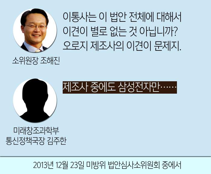 소위원장 조해진과 미창부 통신정책국장 김주한의 대화 (2013년 12월 23일 미방위 법안심사소위원회 중에서)