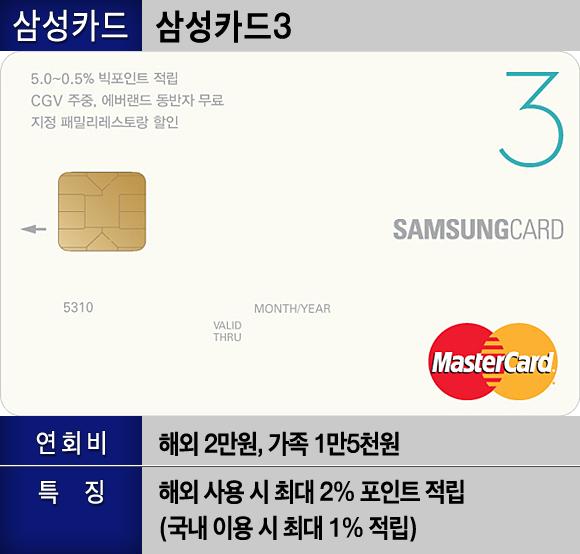 jg-card-03