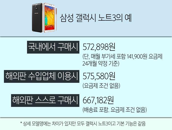 삼성 갤럭시 노트 3의 예