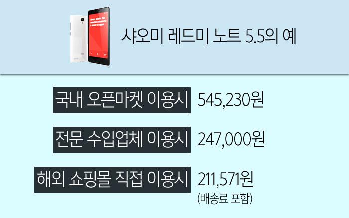 샤오미 레드미 노트의 가격 비교