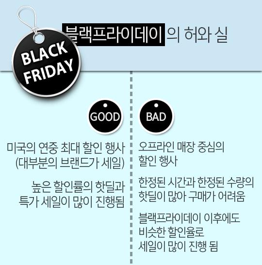 블랙프라이데이의 허와 실