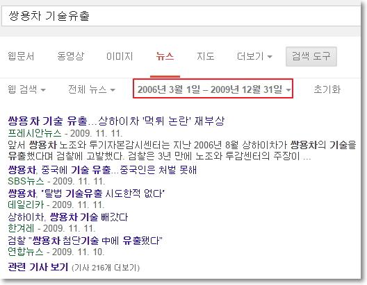 쌍용차 기술유출 사건 관련 보도 (출처: 구글 뉴스 검색, 기간설정: 2006년 1월 1일~2009년 12월 31일.)