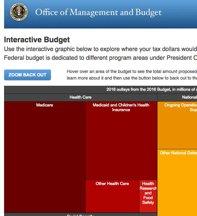 백악관 홈페이지 실린 2016년 예산안 인터랙티브 버전