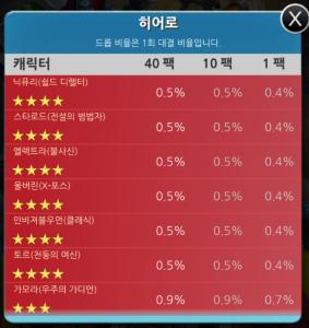 김종득 확률형 아이템 규제
