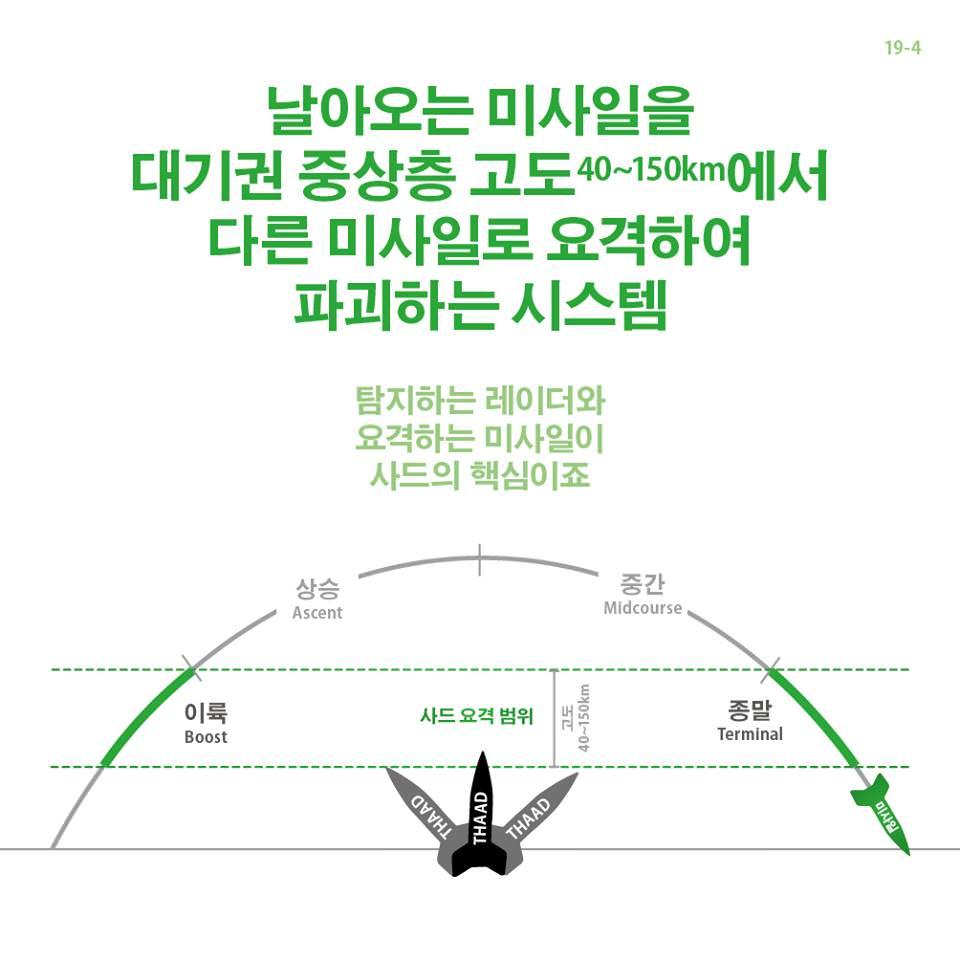 사드가 먹는 거야 입는 거야 뭐가 문제야 4/19