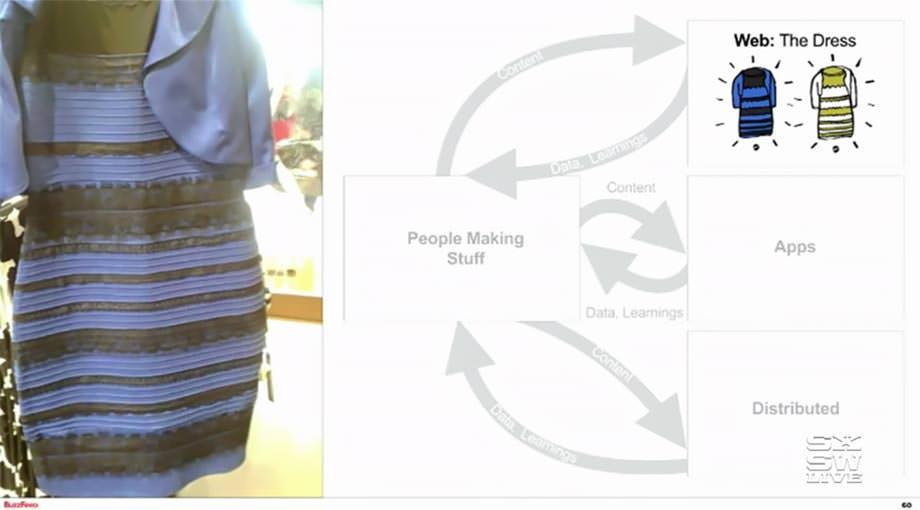 버즈피드 - 콘텐츠 유통 중 웹의 예 (드레스)