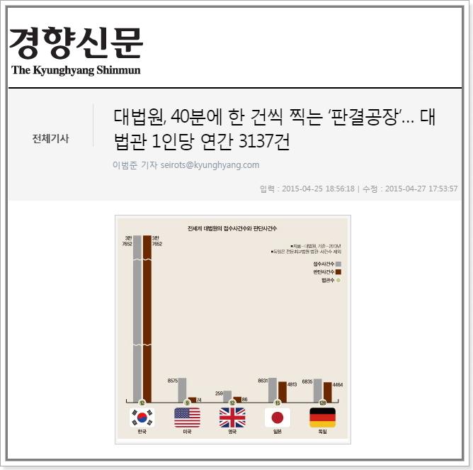 큐레이션 경향신문 대법원