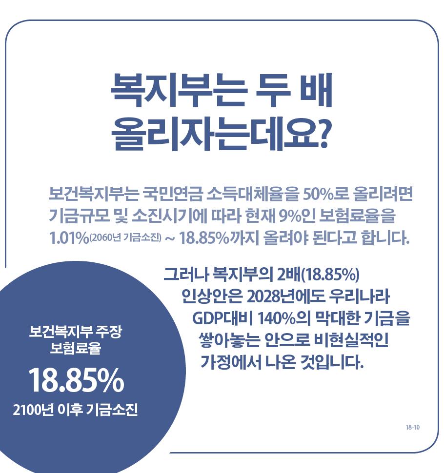 국민연금 소득대체율 50% 좋은 거야 나쁜 거야 10/18