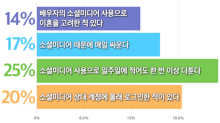 데이터 출처: 이코노믹타임스