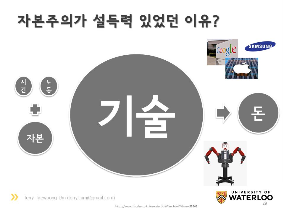 로봇, 인공지능, 그리고 노동의 미래 슬라이드 29