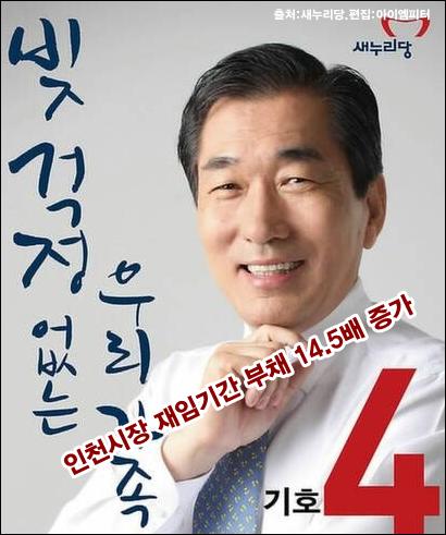 안상수 전 인천시장
