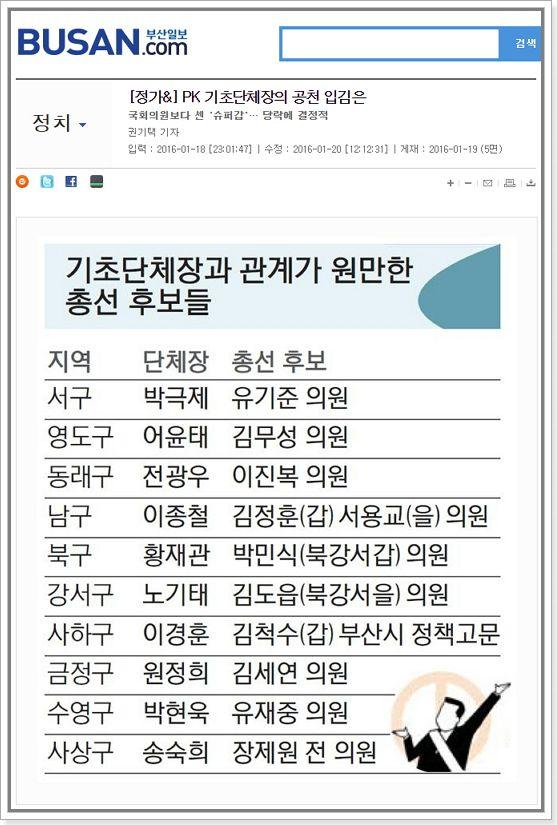 부산일보 큐레이션