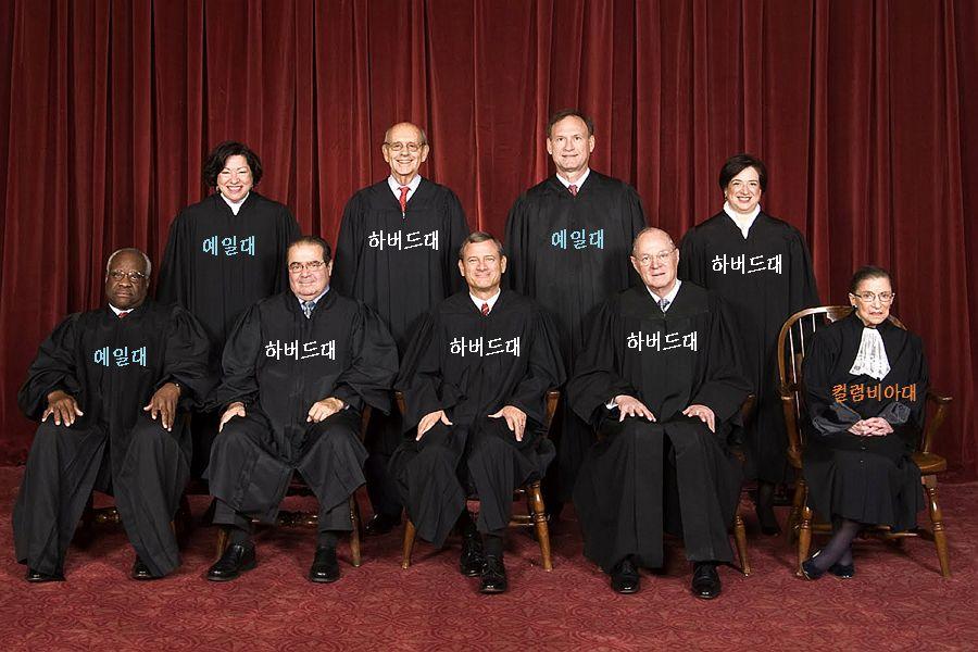 미국 연방대법원 대법관들의 출신 로스쿨 (사망한 스칼리아를 포함한 2016년 현재)