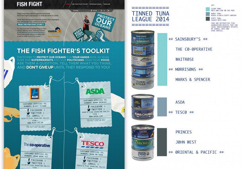 왼쪽: 시민들에게 해양보호를 위한 '피쉬 파이트(Fish Fight)'에 동참할 것을 요청하는 웹 페이지. ㅣ 오른쪽: 그린피스 영국사무소가 발표한 2014 영국 참치캔의 지속가능성 순위