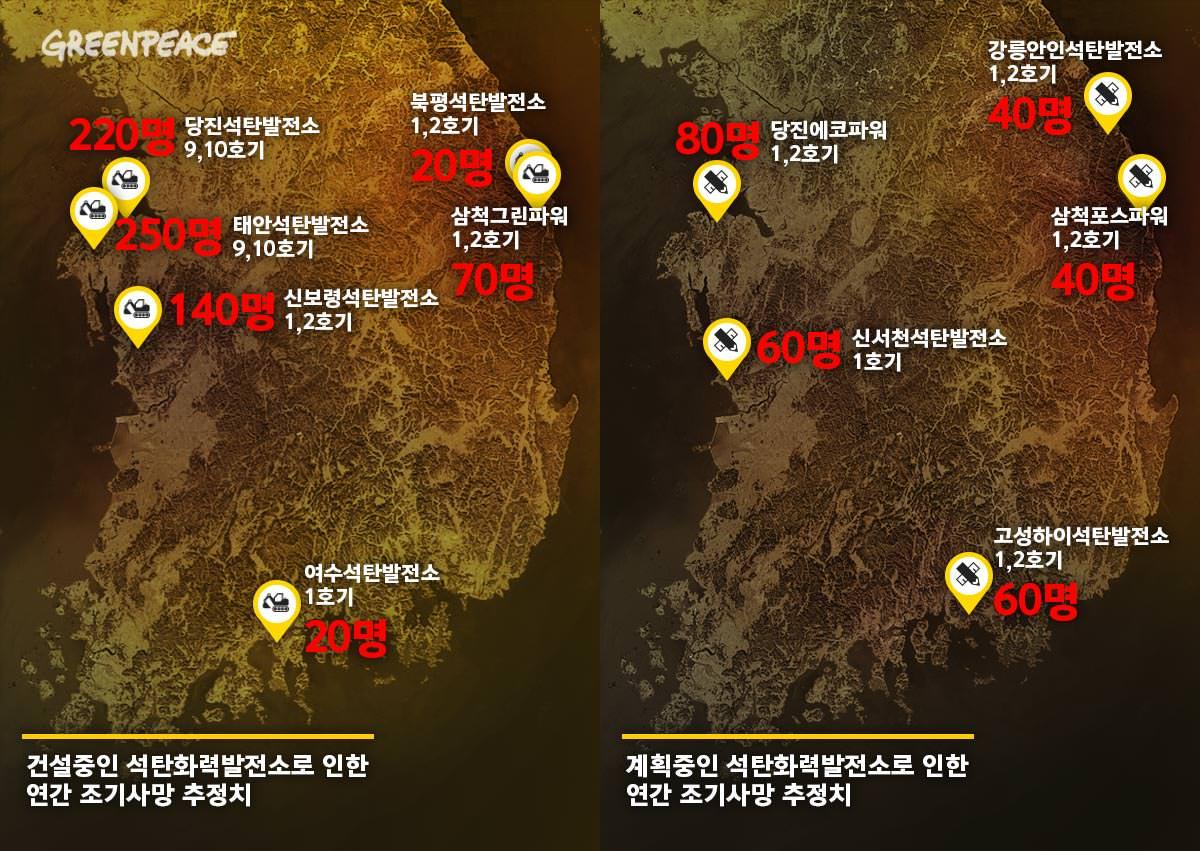 지역별 신규 석탄화력발전소로 인한 연간 조기사망자 수 추정치
