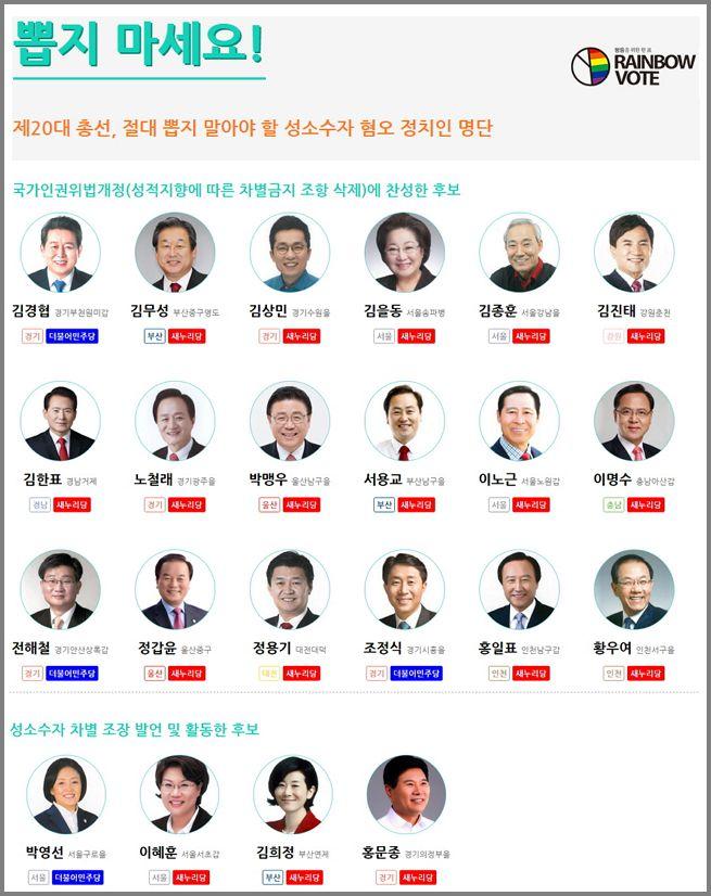 레인보우 보트, 제20대 총선, 절대 뽑지 말아야 할 성소수자 혐오 정치인 명단 http://rainbowvote.org/xx/