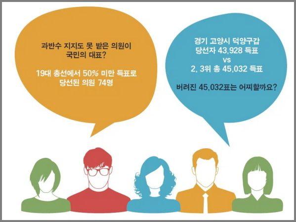 19대 총선에서 50% 미만 득표로 당선된 의원만 74명에 이른다. (이미지 제공: 참여연대)