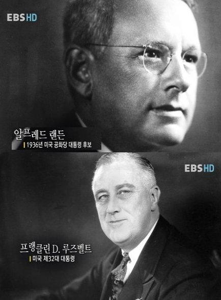 랜든이 대통령이 될 것으로 예측한 리터랠리 다이제스트는 몰락하고, 루즈벨트 당선을 예측한 갤럽의 연구소는 승승장구한다.
