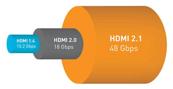 HDMI 대역폭