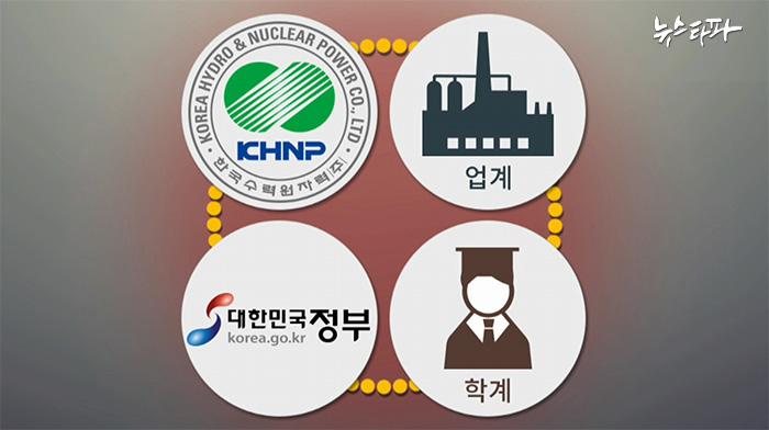 핵 마피아의 공고한 카르텔/ 출처: 뉴스타파(링크: http://newstapa.org/17390 )>