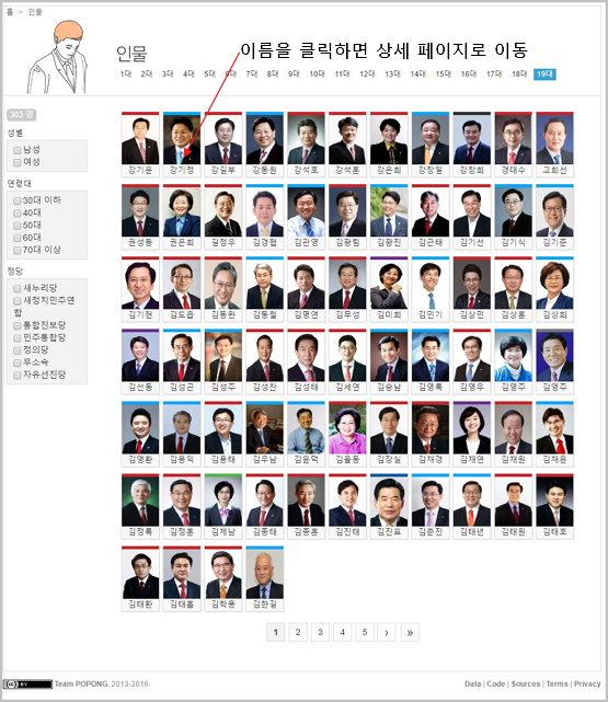 대정모의 의원 페이지 (19대 국회)