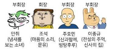웹툰작가협회
