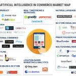 인공지능이 바꾸는 소매유통업의 미래