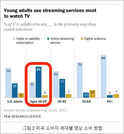강정수 미디어