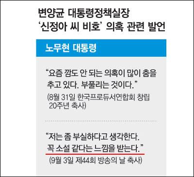 [동아일보] 2007년 9월 11일