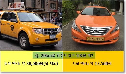 뉴욕 택시와 서울 택시의 가격 비교. (출처: 서울택시 U2em, CC BY)
