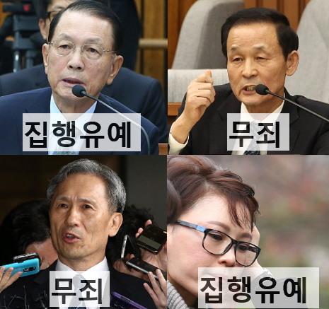 김기춘, 김장수, (사진 제공: 민중의소리)