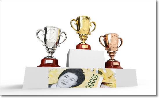 지방선거에 출마한 후보들은 자칫 세금으로 자신의 치적을 광고비와 홍보비 주고 상받기?
