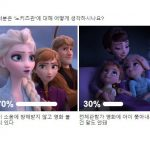 혐오 재생산: 중앙일보의 겨울왕국2 '노키즈관' 설문