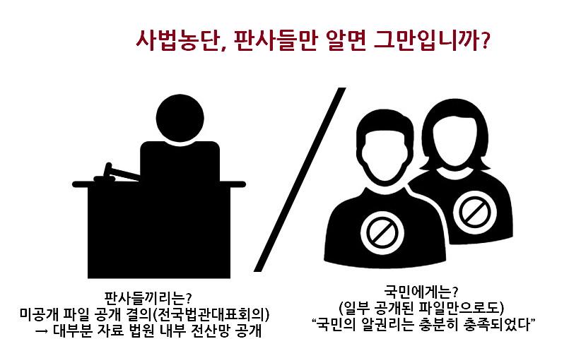 판사 국민 사법농단