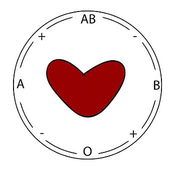 그나저나 요즘은 코로나19 때문에 혈액 수급이 어렵다고 한다. 그래서 헌혈 동참이 더 필요한 상황! https://www.facebook.com/bloodinfo/photos/a.259772367433720/2790575764353355/?type=3