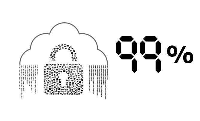 가트너는 2025년까지 일어나는 클라우드 보안 침해 사건의 99%는 고객의 책임일 것으로 예측했다.