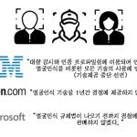 얼굴인식 기술 IBM 마이크로소프트 아마존