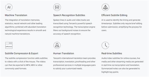 텐센트 클라우드의 'AI Transfy' 서비스 그룹