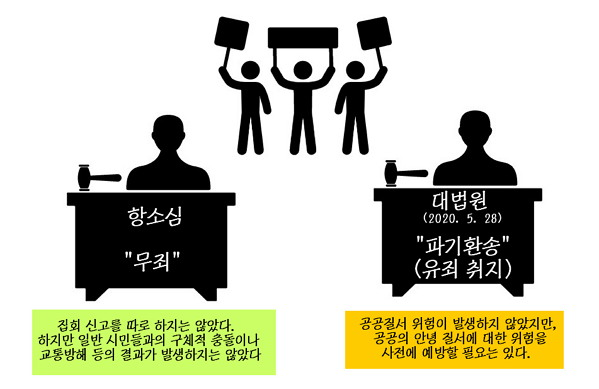 판결 집회