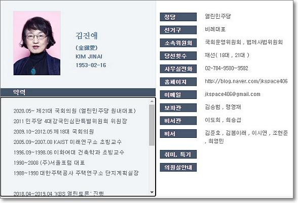 """""""어쩌다 다주택자""""가 된 강남에만 3채의 주택을 보유한 김진애 열린민주당 의원 (출처: 국회) https://www.assembly.go.kr/assm/memPop/memPopup.do?dept_cd=9771281"""