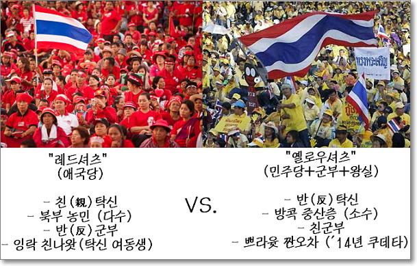 레드셔츠 옐로우셔츠 태국