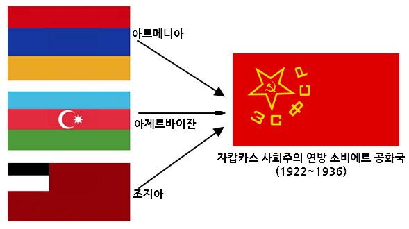 코카서스 3국은 다시 자캅카스 사회주의 연방 소비에트 공화국으로 합쳐졌다.